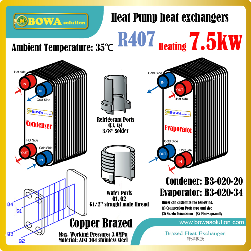 7.5KW R407c water source hot water machine heat exchangers, including B3-020-20 condenser and B3-020-34 evaporator 400w r407c heat pump water heater plate heat exchangers including b3 014 08 condenser and evaporator