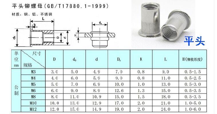 200pcs M4 Metric Thread Zinc Plated Carbon Steel Flat Head Rivet Nut Insert Knurled Nut Cap Rivnut Nuts Aliexpress
