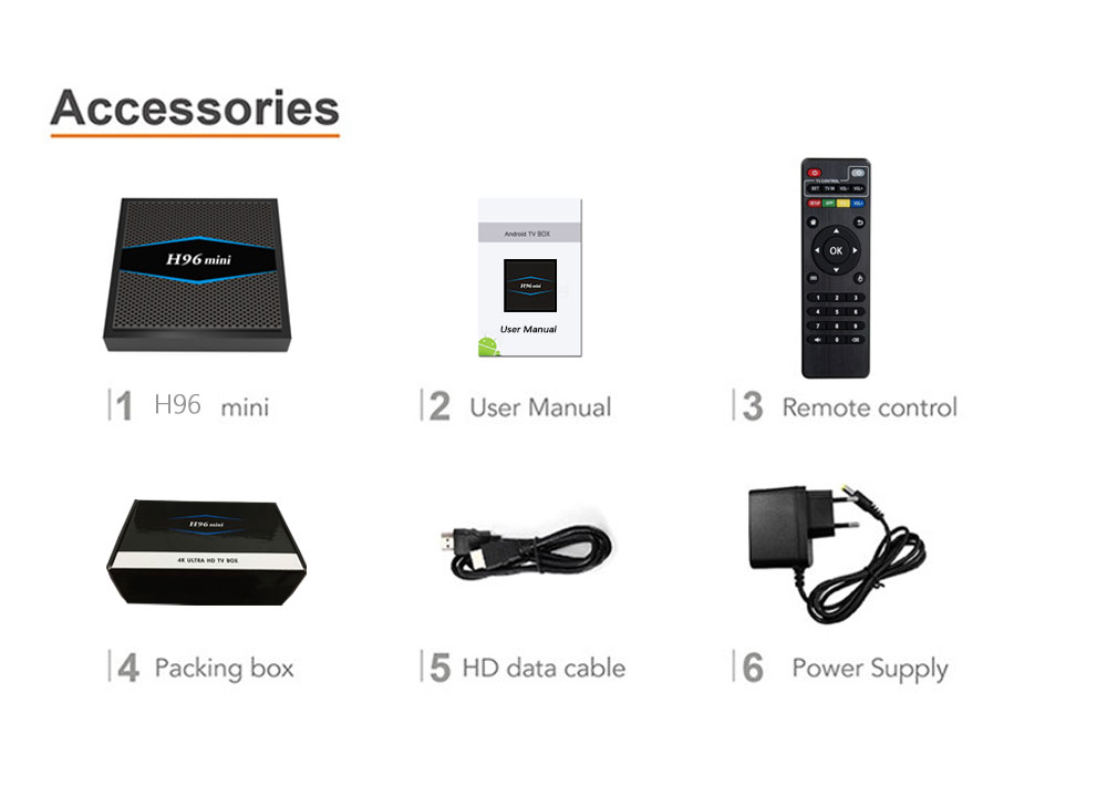H96-mini TV BOX  With retail package