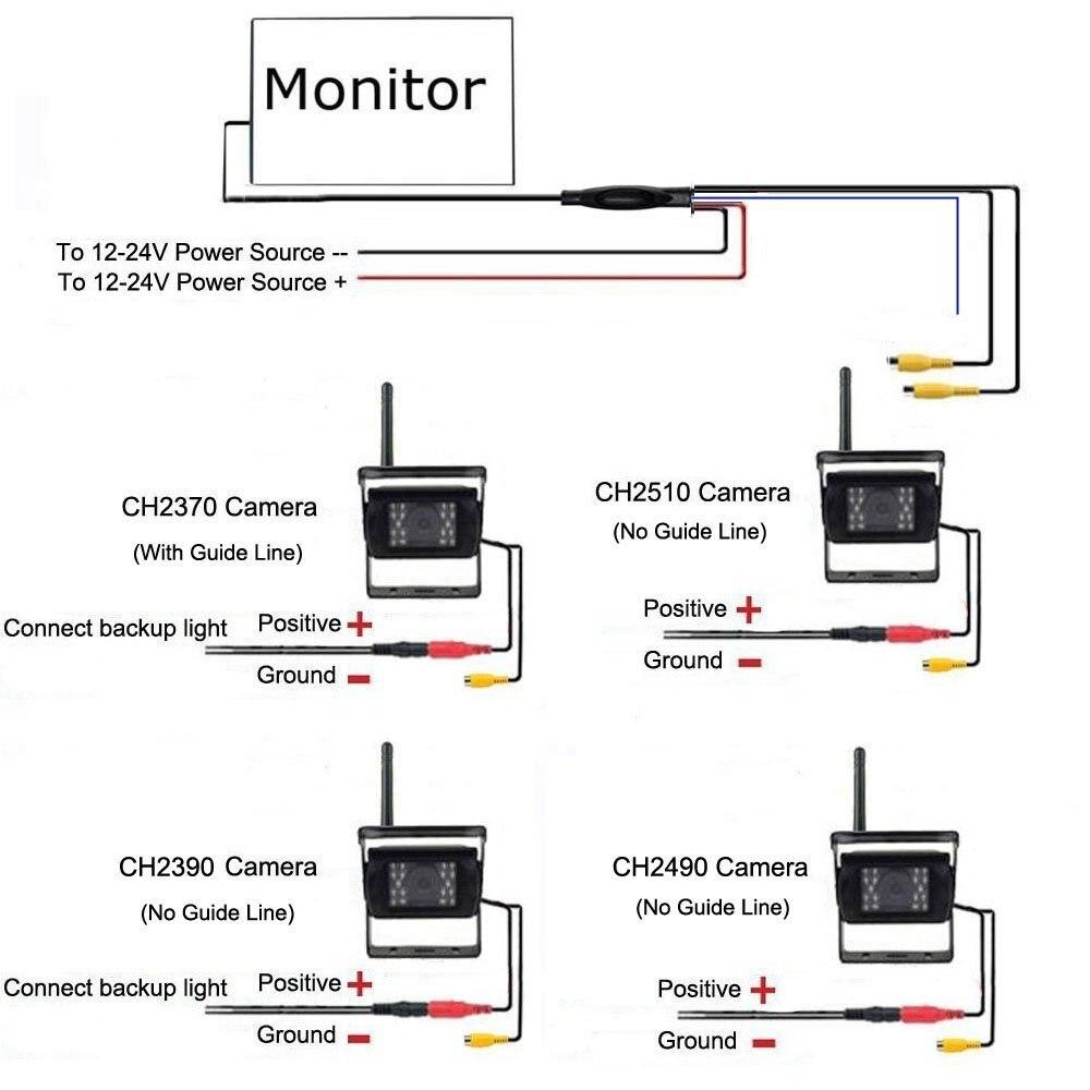 Großzügig Wireless Backup Kamera Installation Zeitgenössisch - Der ...