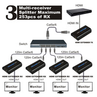 1X4 Splitter HDMI Extender Ethernet TCP IP по RJ45 Cat5 Cat6 Cat5e 1 передатчик 4 приемников Поддержка Xbox PS3 dvd плеер