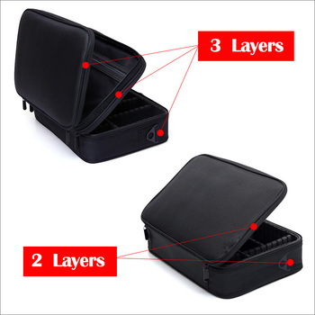 Women Fashion Cosmetic Bag Travel Makeup Organizer Professional Make Up Box Cosmetics Pouch Bags Beauty Case For Makeup Artist 2
