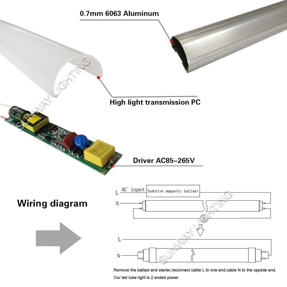 5ft Led Tube T8 Light 4000k Daylight Neutral White 25watt 3000lm Wiring Diagram Is Depond On The Custom We Can Not Ensure Free Pls Kindly Understanding