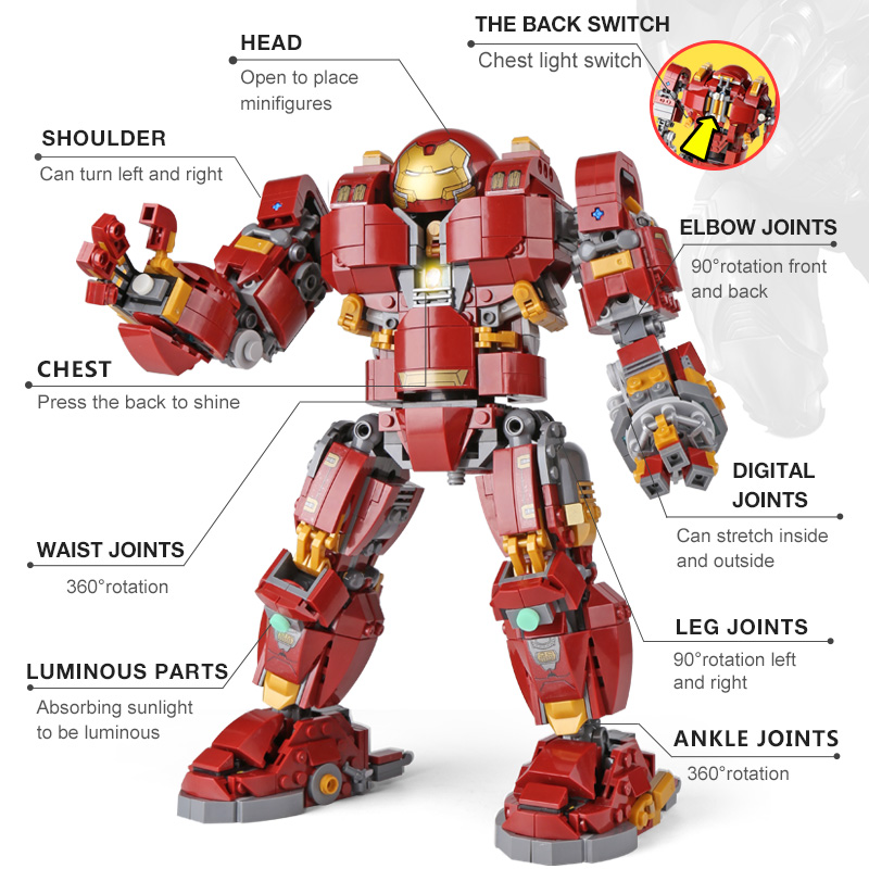 top 9 most popular iron man anti hulk mech list and get free