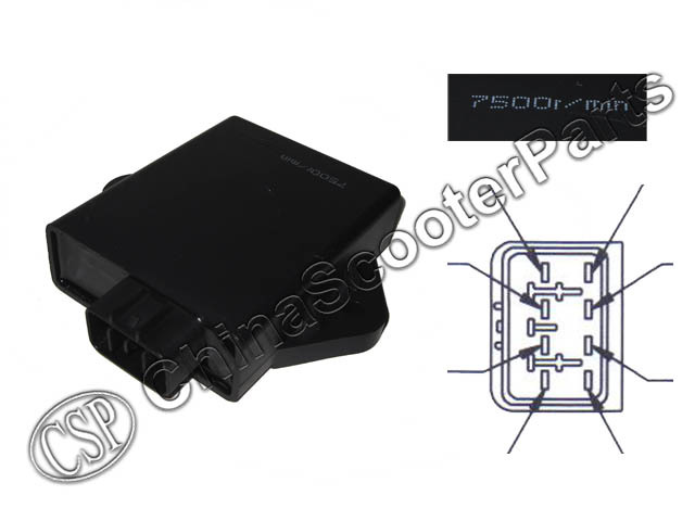linhai atv wiring diagram xingyue 250 wiring diagram online buy whole gsmoon from gsmoon  xingyue 250 wiring diagram online buy