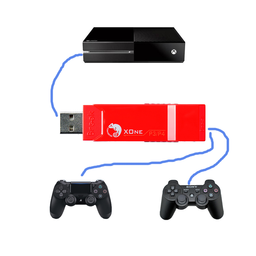 Brook for PS3 Gamepad for PS4 Wireless Controller Adapter to for Xbox One Compatible for G27