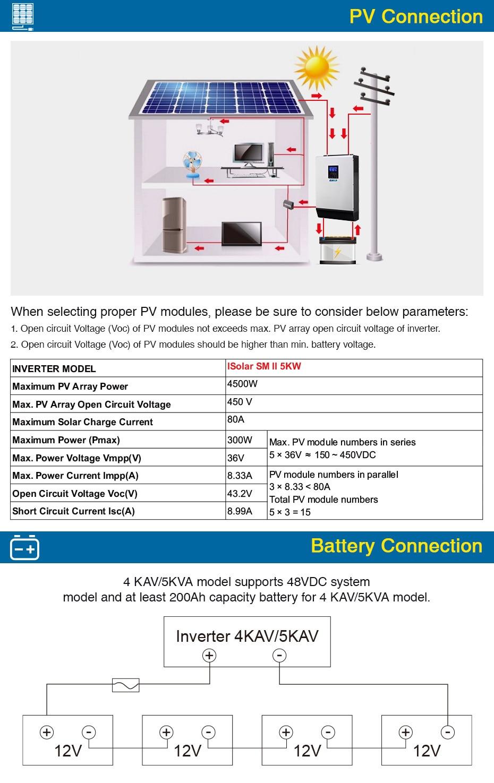 5KVA MPPT Inverter Charge Controller 450Vdc