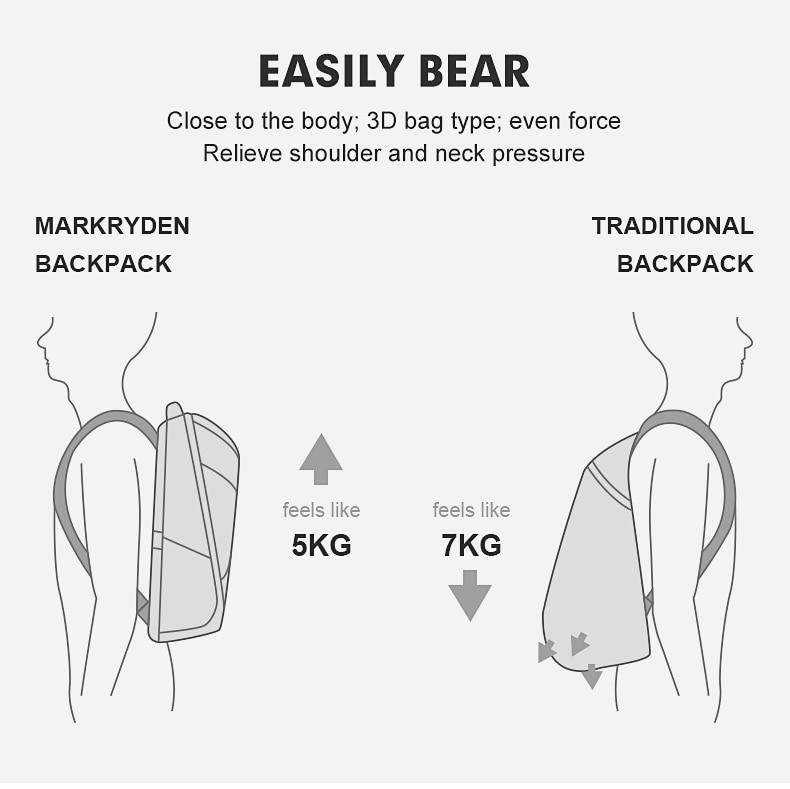 HTB1sj35bcfrK1RkSmLyq6xGApXaD - Mark Ryden 2019 New Anti-thief Fashion Men Backpack Multifunctional Waterproof 15.6 inch