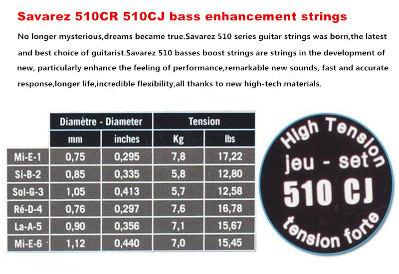 classic strings for guitar