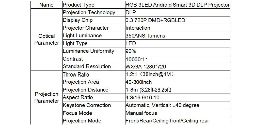 T08 Mini projector  (4)