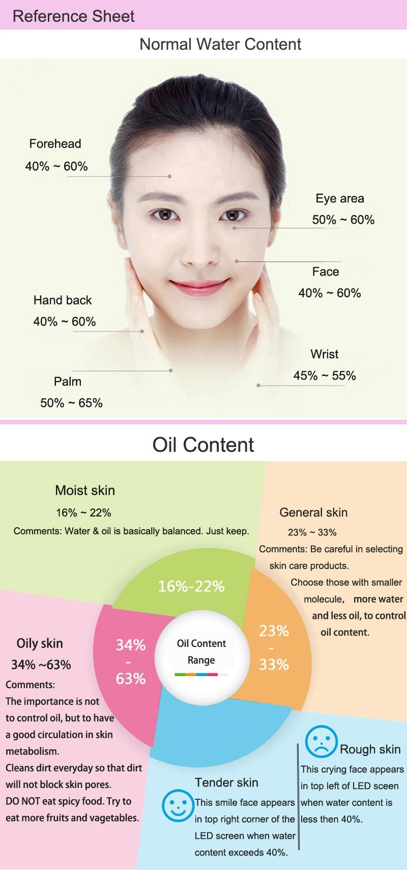 Skin Care Tool Facial Moisture Oil Tester Detector Analyzer Monitor Digital LCD Display Personal Care 8