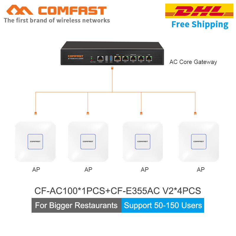 DHL couverture Wifi solution ensemble CF-AC100 Gigabit AC Passerelle D'authentification Routage + 4 pièces 1200 Mbps double bande POE OpenWRT plafond AP