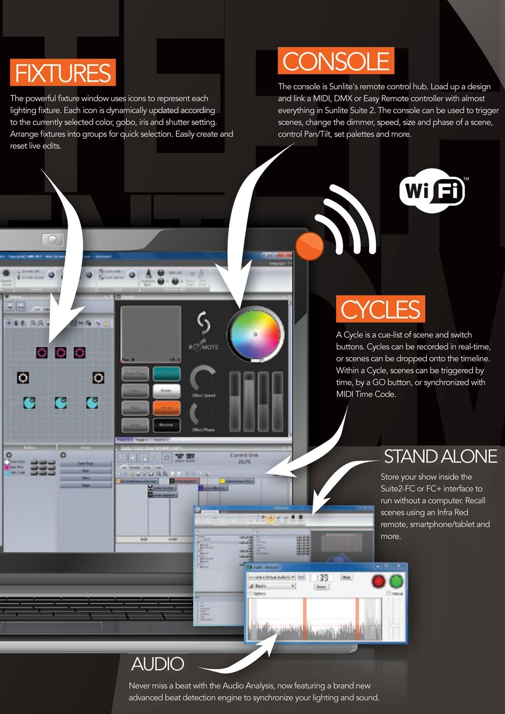 Suite Console gratuite Mode 21