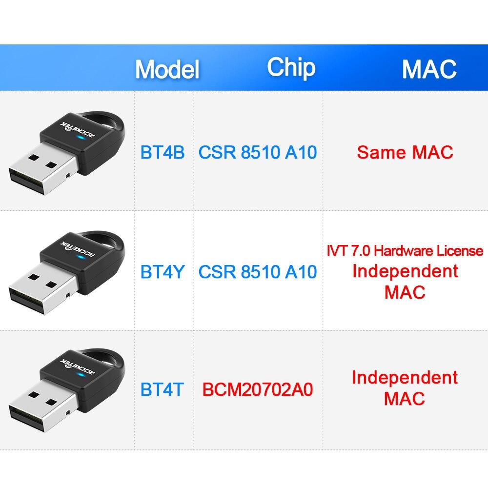Rocketek CSR 4 0 A2DP Bluetooth מתאם USB Dongle עבור מחשב מחשב רמקול