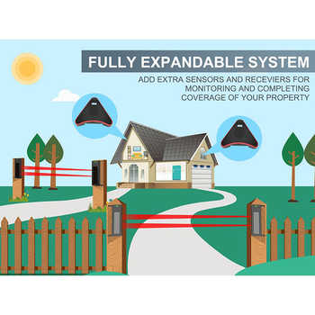 Solar Wireless Driveway Alarm System- 1/4 Mile Long Transmission Range- 190 Feet Wide Sensor Range- No Wiring No Need Replace