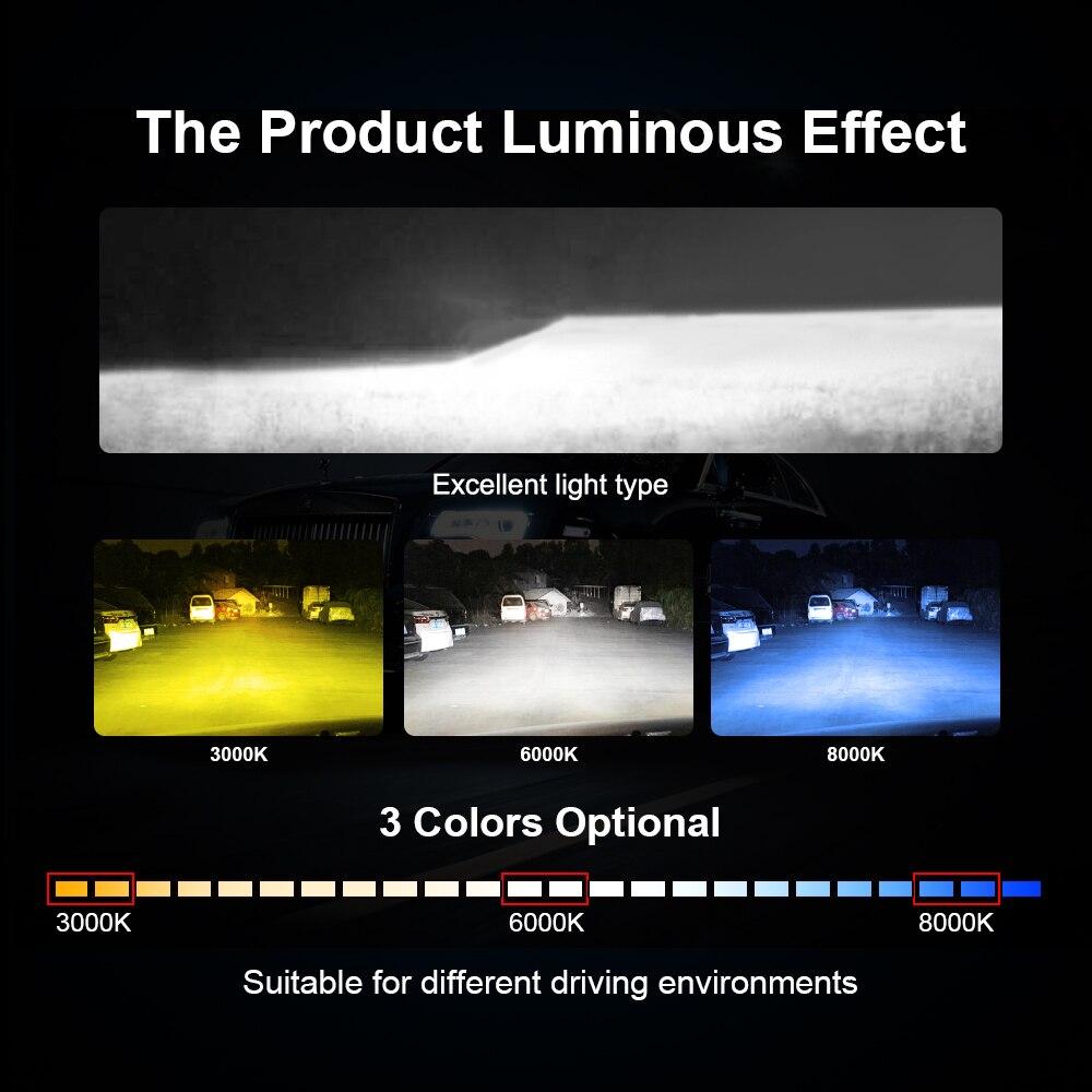 Image 4 - X3 H4 Hi Low H7 Car LED headlight 60W 8000LM H11 9005 9006 HB2 HB3 HB4 12V 24V 3000K 6000K 8000K Auto Led Lights Headlamp Kit-in Car Headlight Bulbs(LED) from Automobiles & Motorcycles