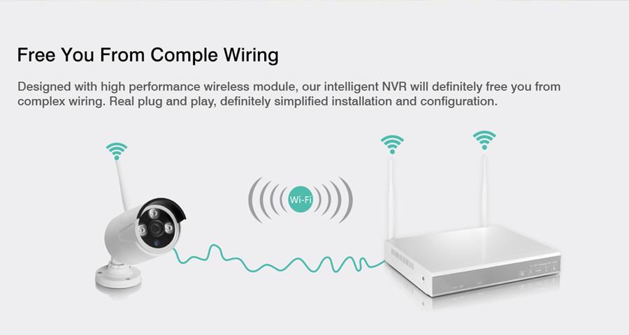 wireless cctv system (14)