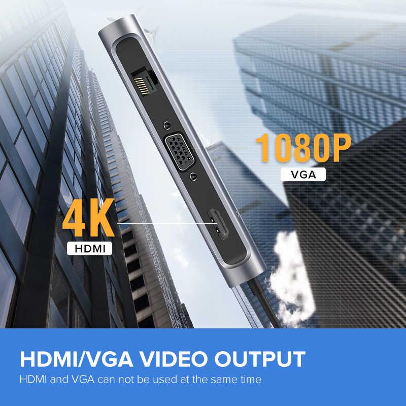 Ugreen Thunderbolt 3 Dock USB Type C to HDMI HUB Adapter for MacBook Samsung Dex Galaxy S10/S9 USB-C Converter Thunderbolt HDMI