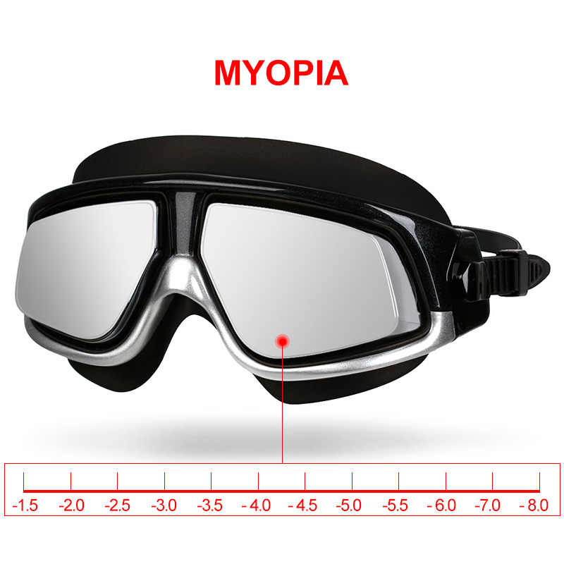 102e48b14a0 Copozz nearsighted Swimming Goggles Waterproof Anti Fog UV Eyewear Silicon  Mirrored Large Frame unisex Sport Myopia