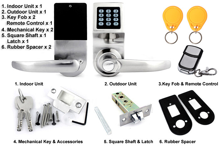 Smart Lock with Remote Control 14