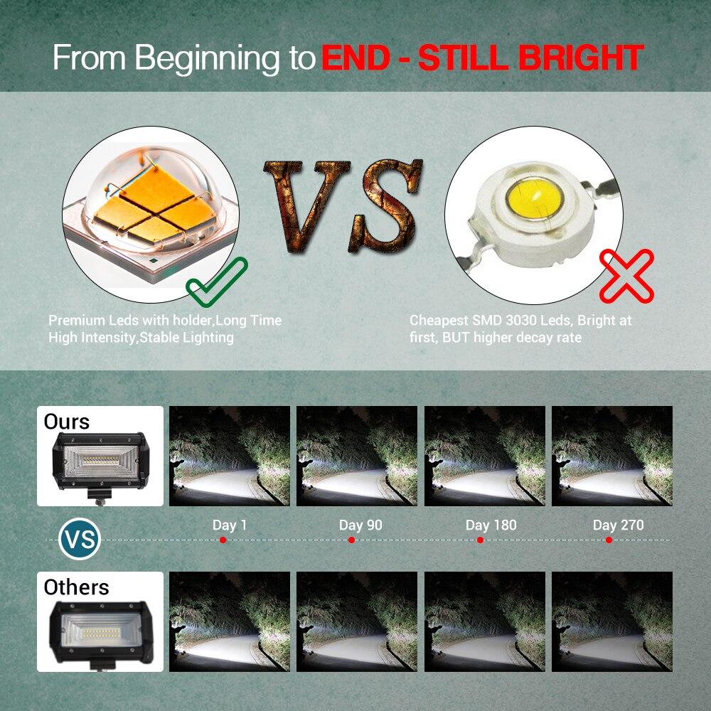 CO LIGHT 1 ζεύγος οδήγησε φως εργασίας 12V 5 - Φώτα αυτοκινήτων - Φωτογραφία 3
