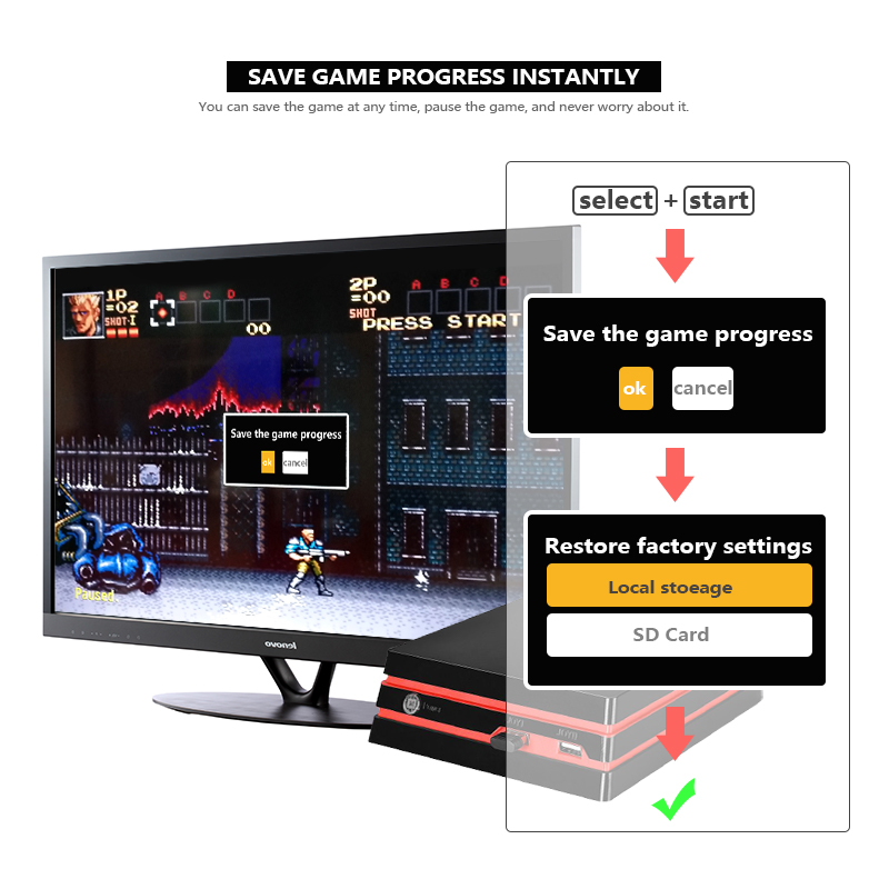 051f6bc7eb2 Data Frog HDMI Video Game Console With 2.4G Wireless Controller 600 Classic  Games For GBA Family TV Retro Handheld Game Console