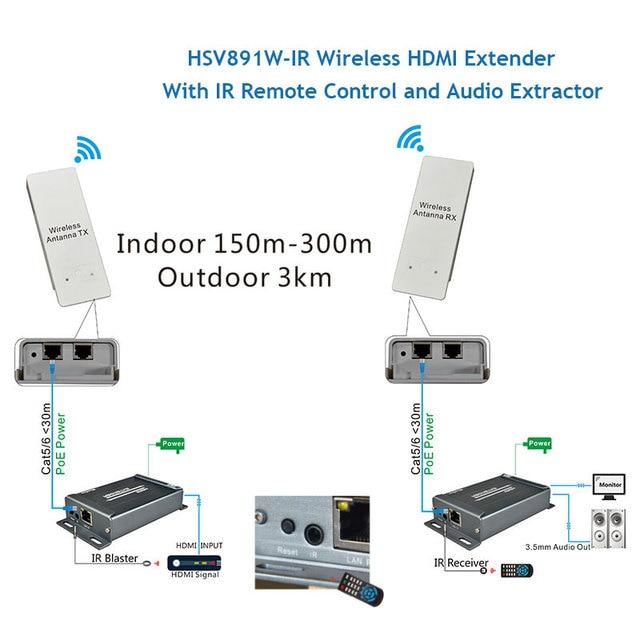 3KM Wireless HDMI Video Audio Extractor Transmitter Receiver With 20~60 KHz IR 1080P Wireless HDMI Extender Indoor 200m ~ 300m
