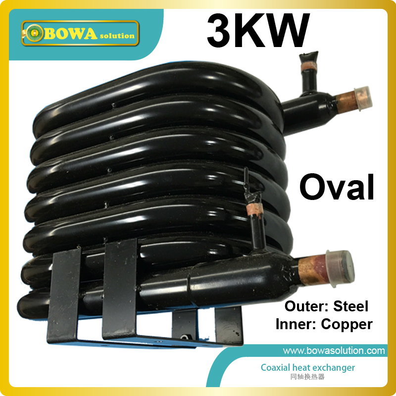 3KW Coaxial heat exchanger coils (tube-in-tube) suitable for 1HP heat pump water heater or 1HP low temperature blast freezers 11 6kw coaxial heat exchanger coils suitable for 3hp 3 in 1 cooling heating and hot water heat pump air conditioner