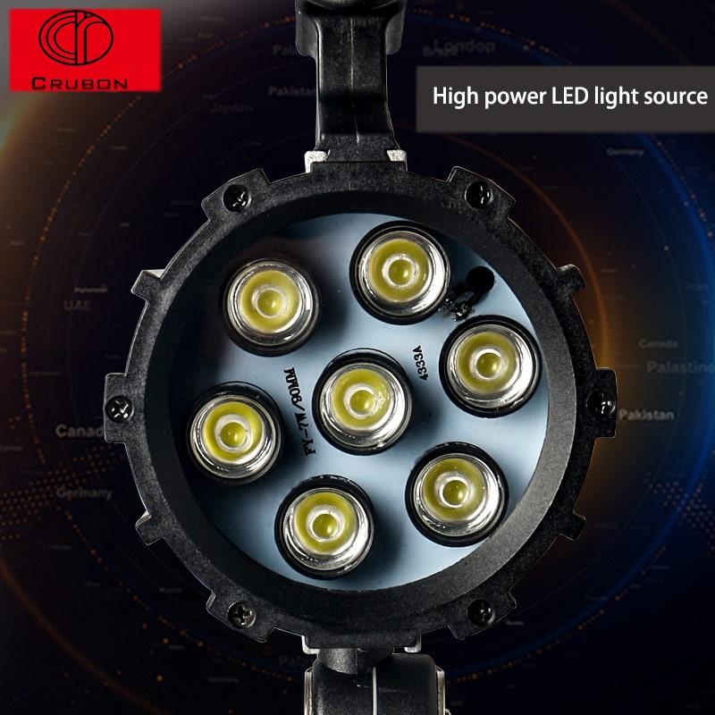 CRUBON 7W/12W 24V-36V/220V Waterproof IP65 CNC Machine LED Light for Industrial Tool Working Light Lamps Long Arm Folding Lights