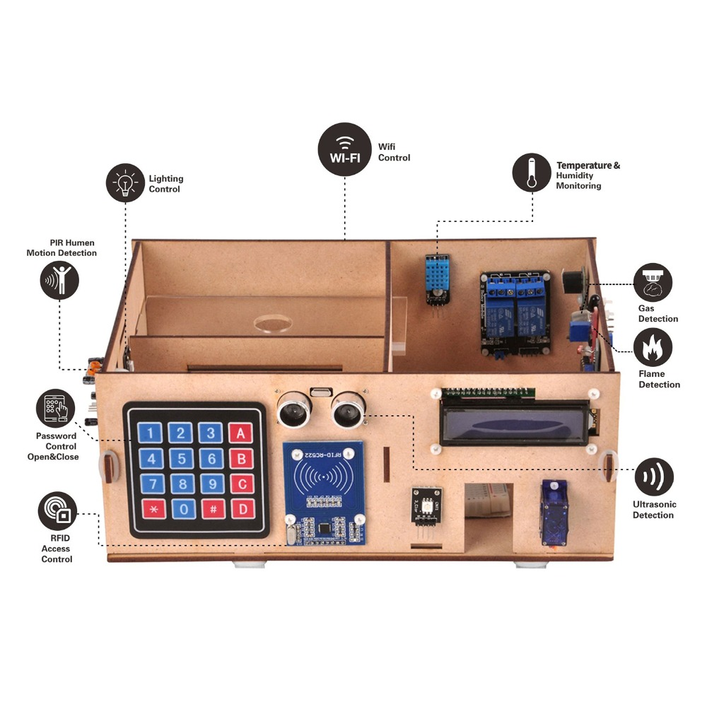 OSOYOO Yun IoT Kit Home Security Sistema Android/iOS WI-FI Inteligente de Controle Remoto Modelo De Casa De Madeira, DIY Projetos de Iot com Tutorial