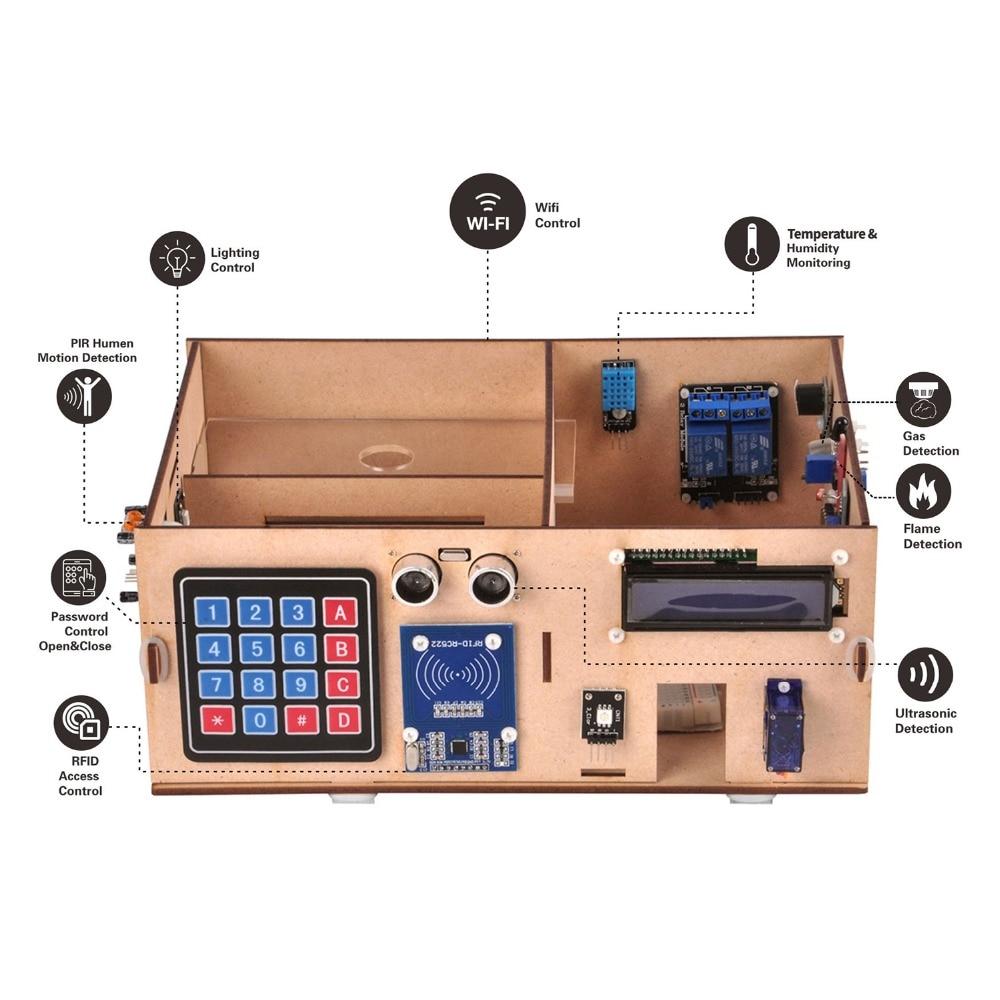 OSOYOO Yun IoT Kit système de sécurité à domicile Android/iOS WIFI télécommande Smart Home modèle en bois, bricolage Iot projets avec tutoriel