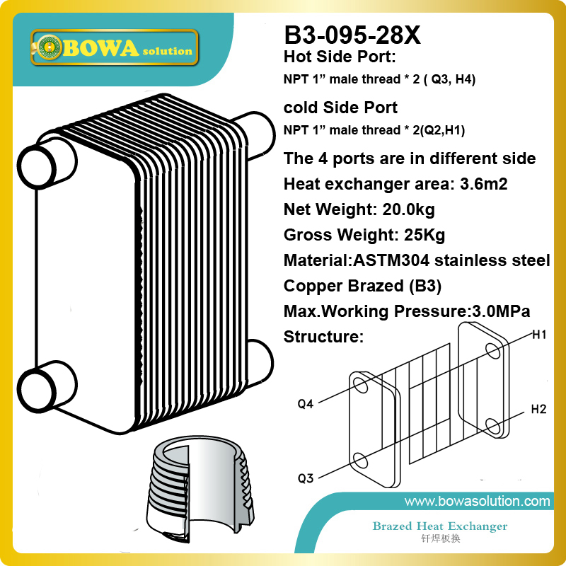 B3-095B-28X stainless steel plate heat exchanger is used for 540KW heat transfer between steam and water for heat recovering b3 50 34 brazed plate heat exchanger 4 5mpa is for r410a water air source heat pump and numerous other applications