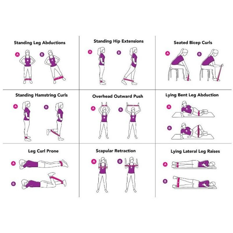 4 Resistance Loop Bands Womens - Glutes Legs Yoga Pilates Gym Set of 4 Workout Resistance Bands Body building Equipmen (5)