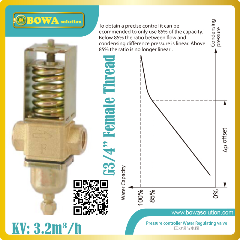 Pressure controlled water valve are installed in water pipeline of  water cooled condenser of cryogenic equipments or freezer rice cooker parts steam pressure release valve