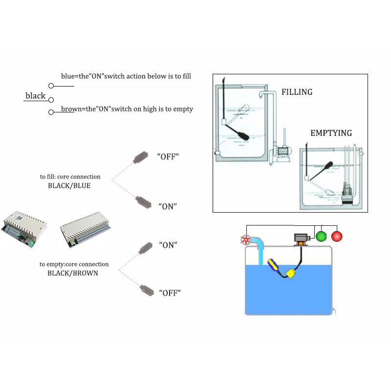 Smart Automatic Water Level Controller With Float Switch Sensor For Overhead Tank EM15-2 Module Liquid Fluid Water Switches 2M