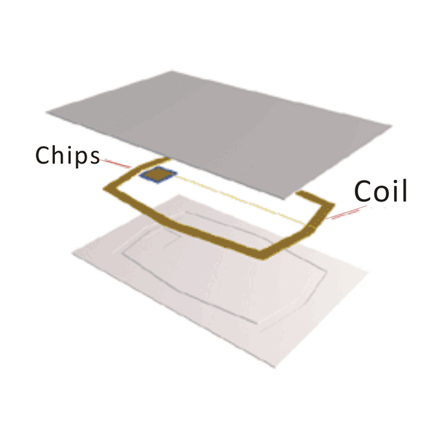 Free Shipping 50pcs  UID Card 13.56MHz Rfid PVC Thin Uid Changeable block 0 writable Card(1K)