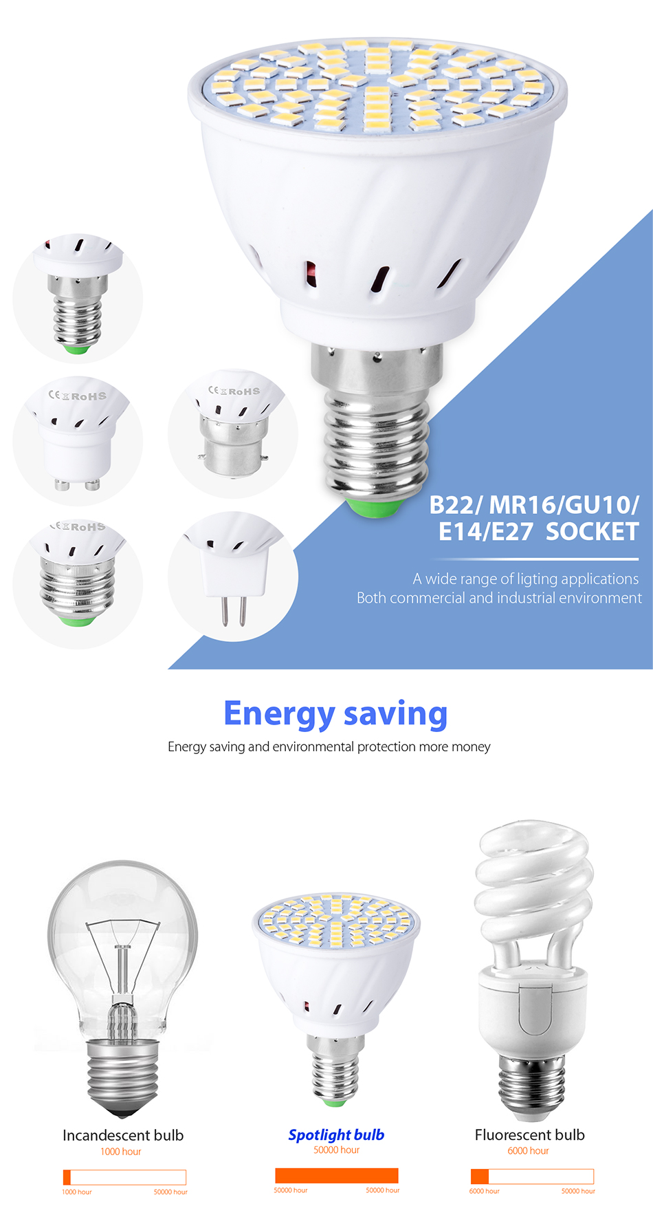 Gu10 Led E27 Lampada E14 220v 230v Led Mr16 B22 Corn Lamp Energy Saving Spot Light 4w 6w 8w Kitchen Home Bulb 48 60 80leds Ampul Fancy Colours Lights & Lighting Led Bulbs & Tubes