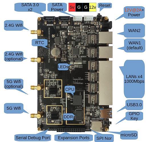 La carte de développement de routeur double port réseau prend en charge le port WLAN à double entrée WRT ouvert