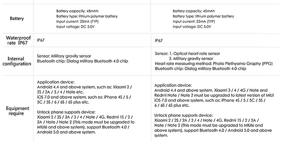 Xiaomi Mi Band 1S Pulse 13-1