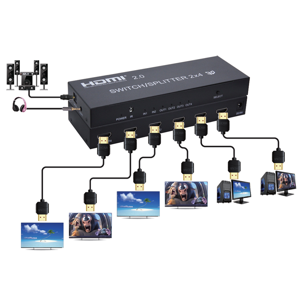 2x4 HDMI 2.0 Switch Splitter 4K HDMI Switch/Splitter SPDIF Audio Support 4K/60Hz and can downscaling output for 4K and 1080P2x4 HDMI 2.0 Switch Splitter 4K HDMI Switch/Splitter SPDIF Audio Support 4K/60Hz and can downscaling output for 4K and 1080P