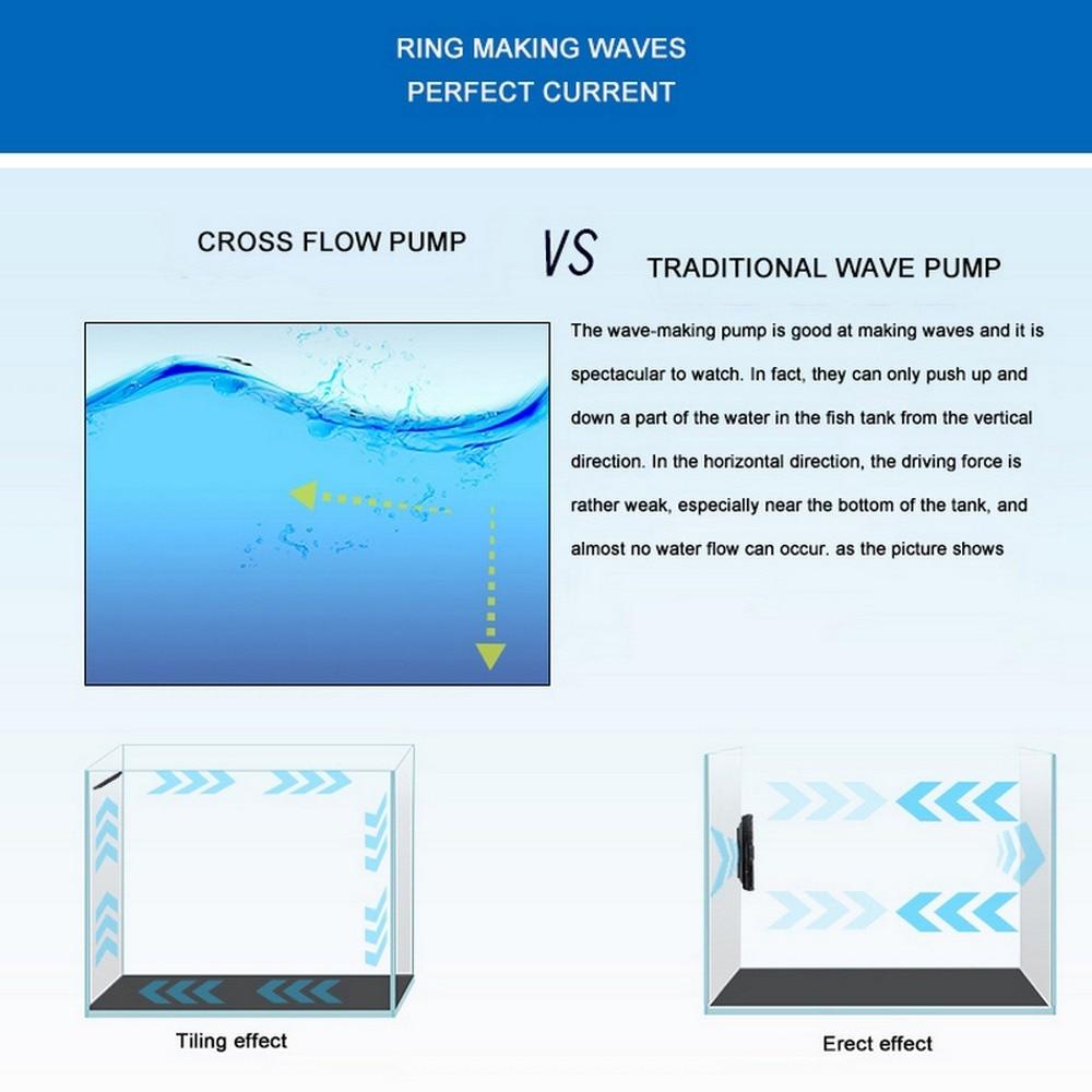 Аквариумный насос, волновой насос, 110 240 В, поперечный поток, 5 потока, модель CP 55, для аквариума, беспроводной главный рабочий насос, контроль, волновой производитель - 5