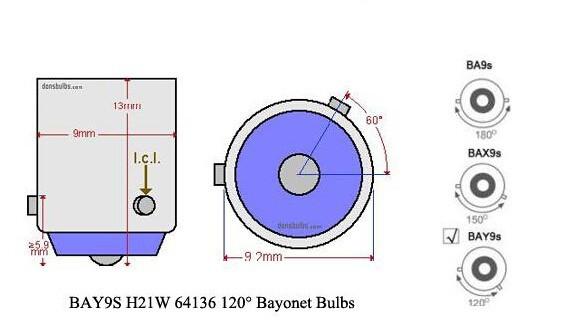 bay9s 1