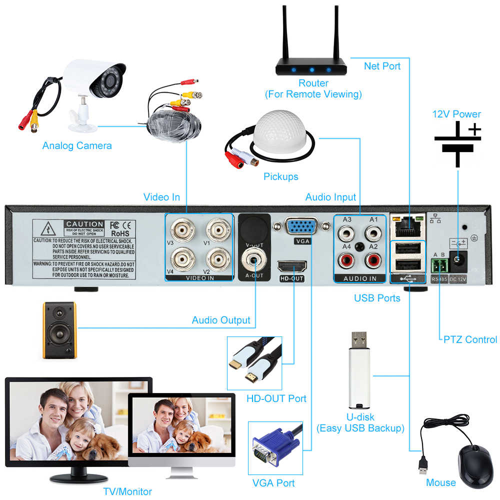 OWSOO 4CH AHD مسجل دي في أر كامل 1080N المراقبة مسجل فيديو H.264 4 قناة الرقمية مسجل فيديو ل CCTV كاميرا ahd كيت