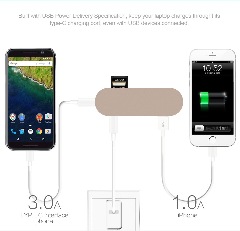 Charging Usb C Hub