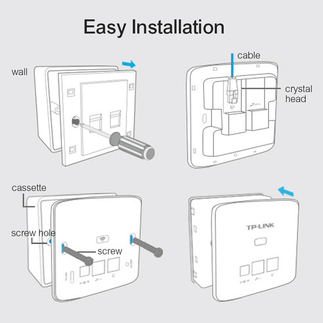 TP-Link 300MBbps AP Wireless Access Point Indoor Wall Embedded Wireless WiFi Router repeater TL-AP300I-DC 9VDC/0.6A DC power 4