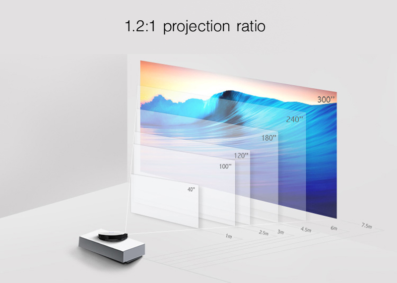 JMGO G3 Portable Projector Android 4k (4)