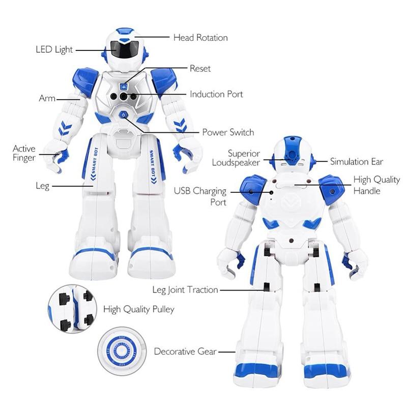 Robot intelligent interactif télécommandé et programmable