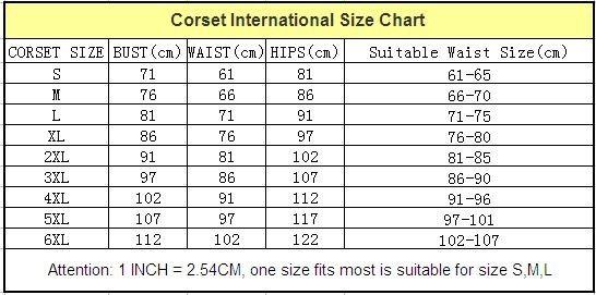 coeset size chart