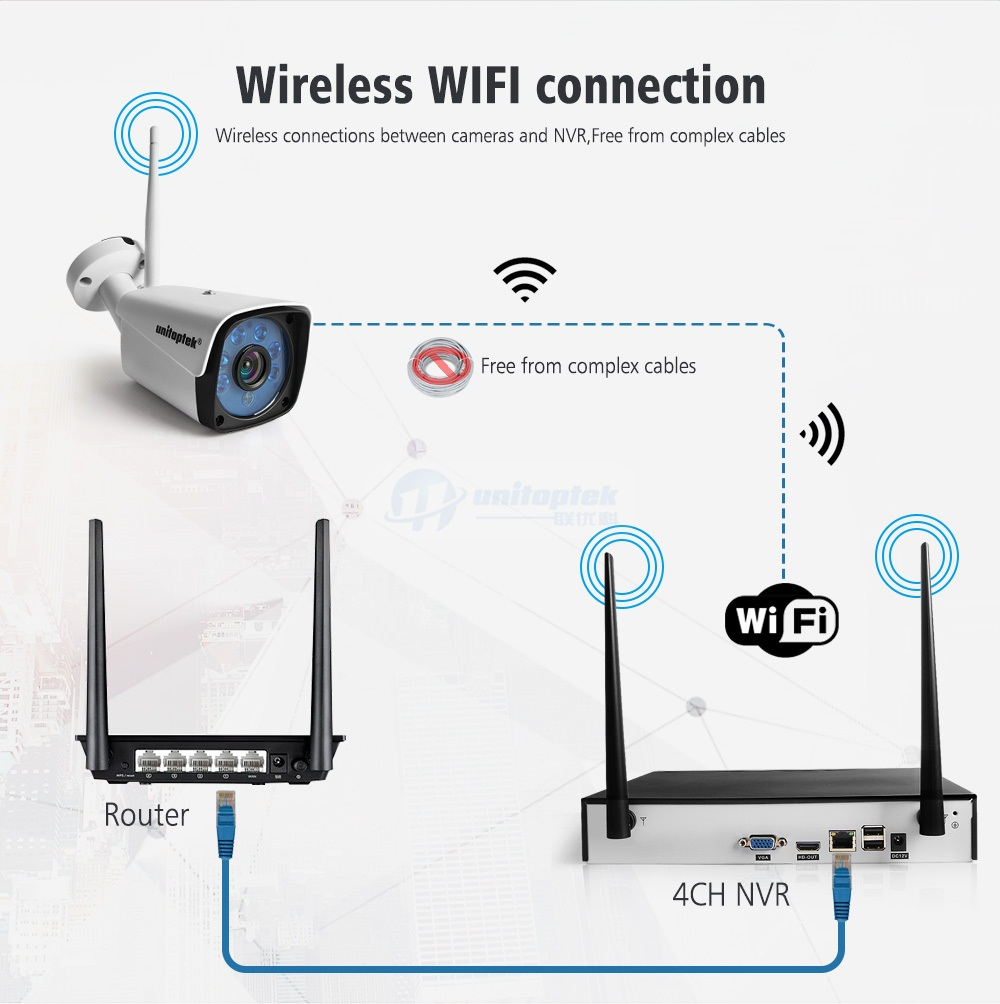 02 Wifi Camera System