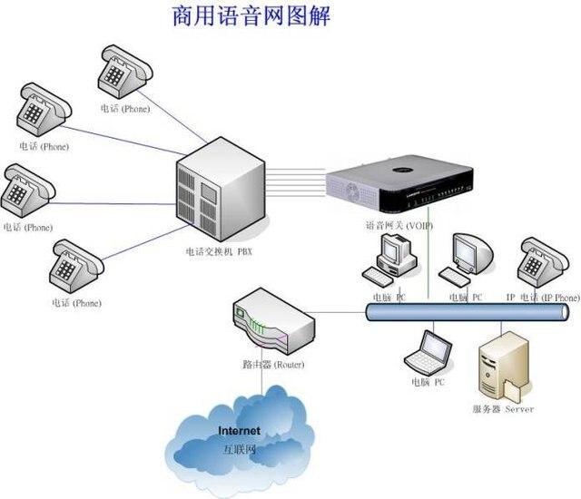8 fxs voip gateway linksys spa8000 ip voip adaptador em de no 8 fxs voip gateway linksys spa8000 ip voip adaptador ccuart Images